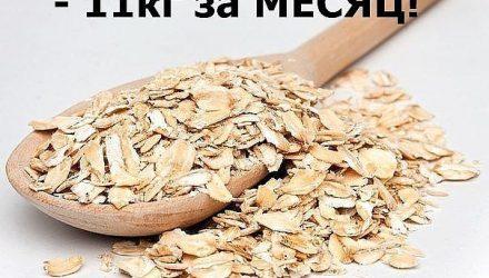 СУПЕР-СКРАБ ДЛЯ КИШЕЧНИКА! (до минус 11 кг за месяц!)