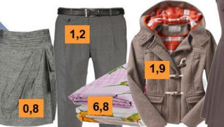 Расчет количества ткани для пошива юбки, платья, брюк (Шитье и крой)