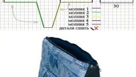 Шьём сумку-переноску для своего питомца